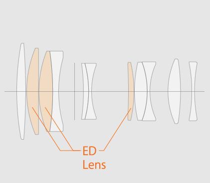 X卡口镜头再添新军 富士XF 90mm F2发布